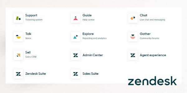 What is Zendesk, exactly?