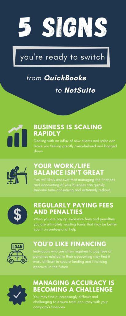 QuickBooks vs NetSuite Infographic