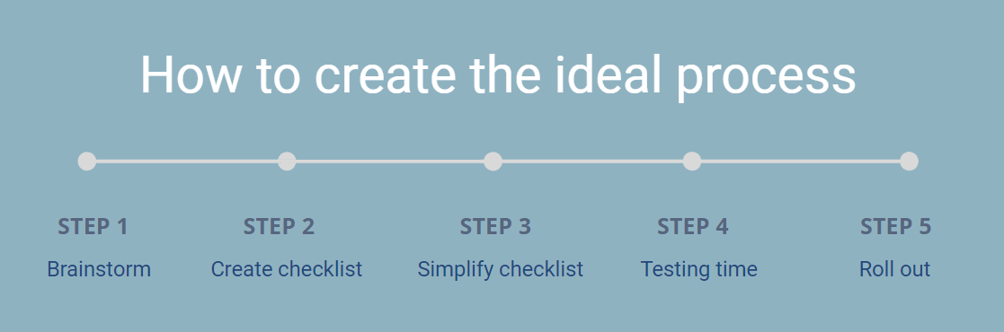 How to create the ideal process