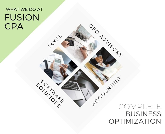 Fusion CPA KPIs
