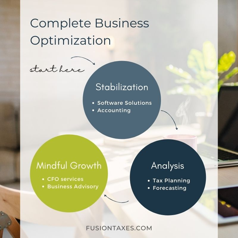 Accounting Services to Stabilize Your Business | Comprehensive Professional Bookkeeping