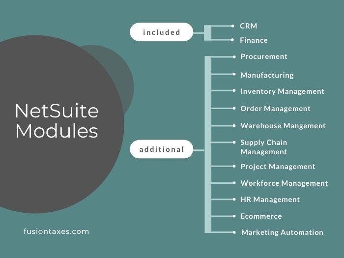 NetSuite Modules Add On Modules
